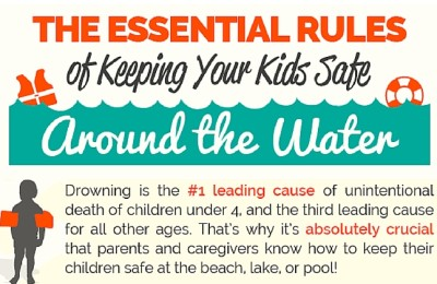 Water Safety 2015